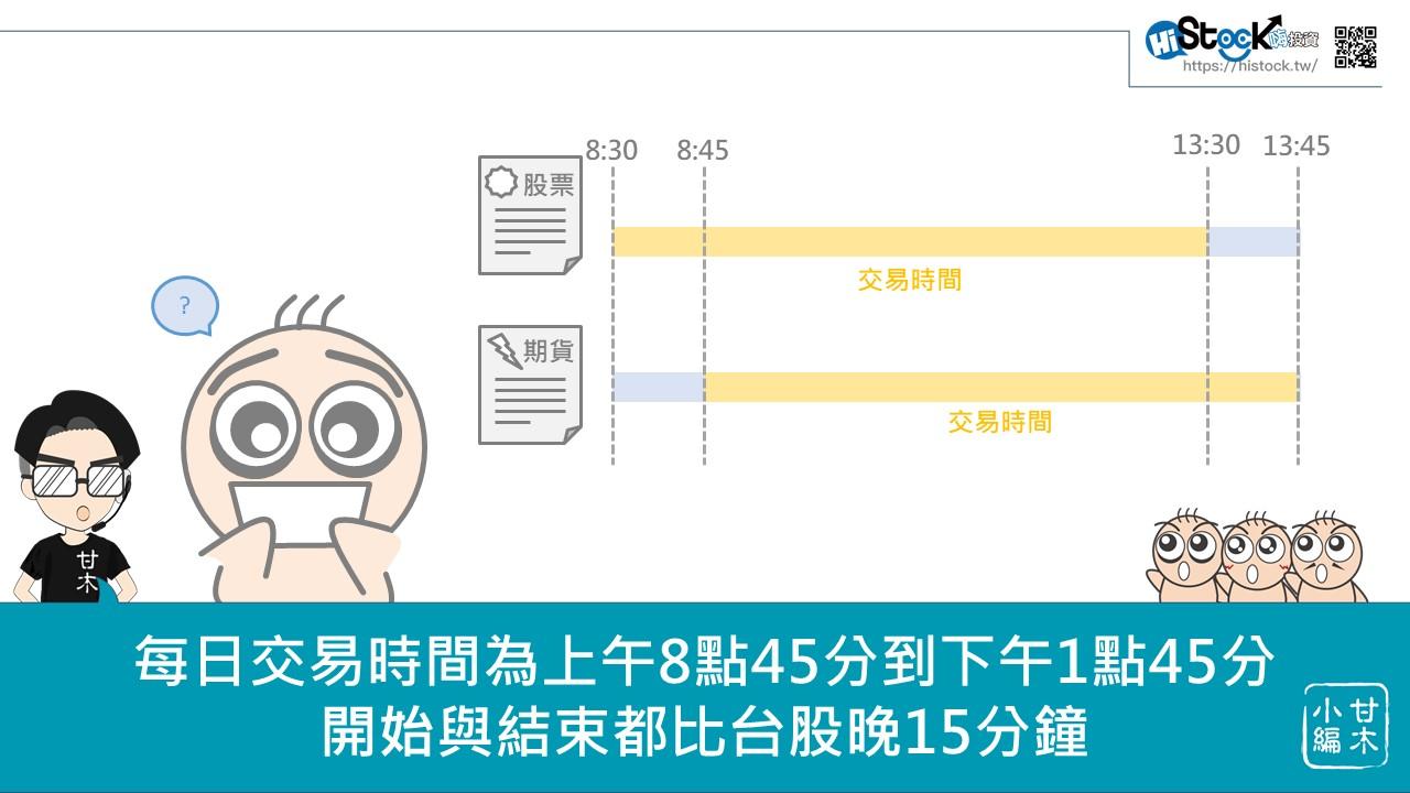 期貨基本概念二_05