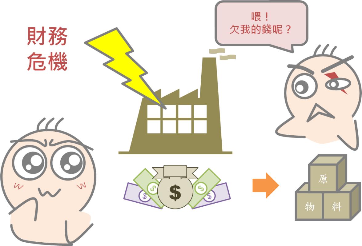 忠實呈現現金運用的情況:現金流量表
