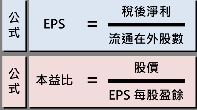 快速評估股票價值的方法_03