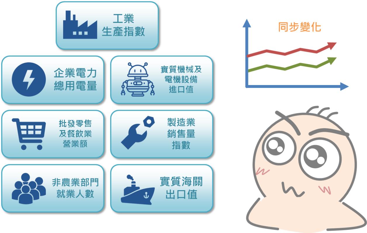 快速了解投資大環境的景氣指標_03