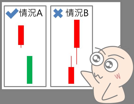 什麼是「缺口」,教你抓出K線變化所傳遞的訊號_02