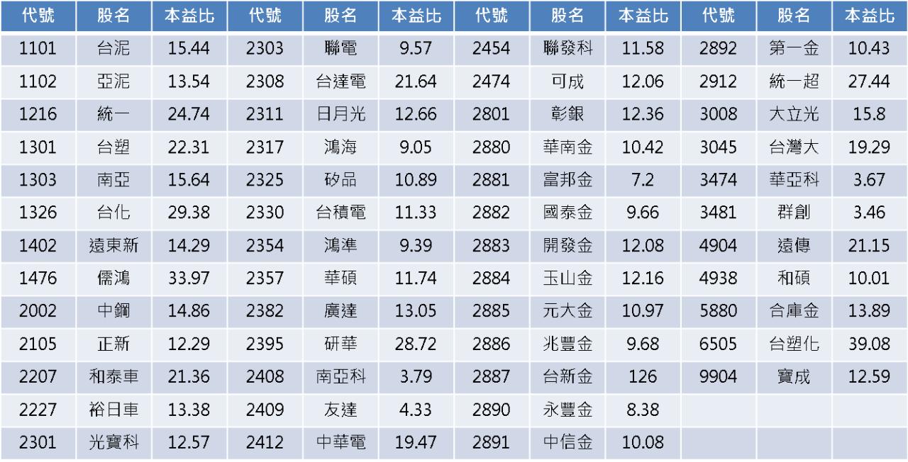 快速評估股票價值的方法_05