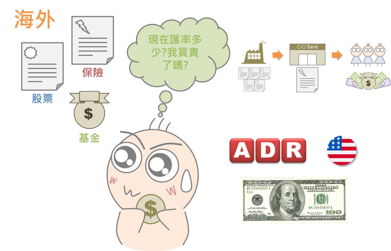 快速瞭解海外存託憑證ADR_05