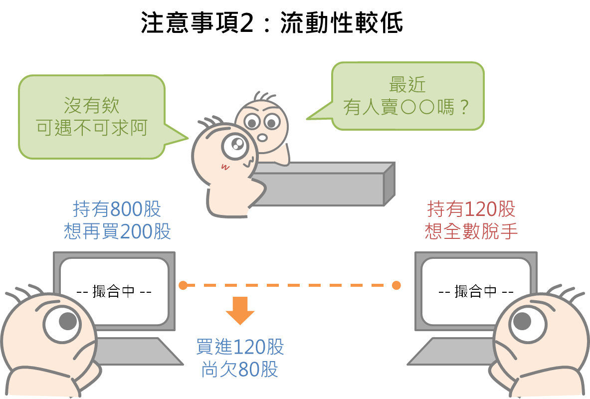 積沙成塔的投資策略:買零股_04