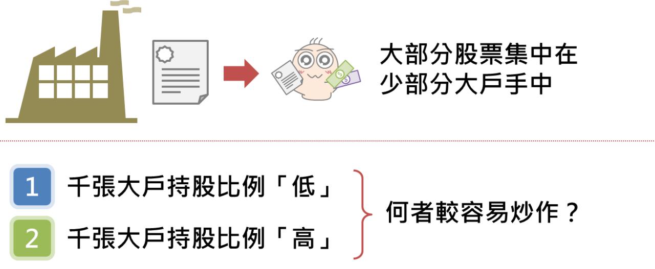 五分鐘瞭解如何搭上千張大戶順風車_04