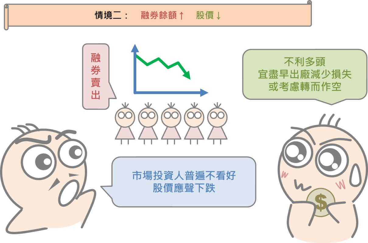 看懂其他投資人的操作:融資融券餘額_07