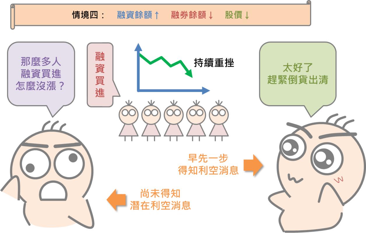 看懂其他投資人的操作:融資融券餘額_09