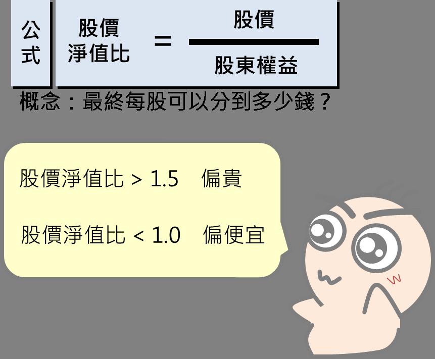 快速評估股票價值的方法_10
