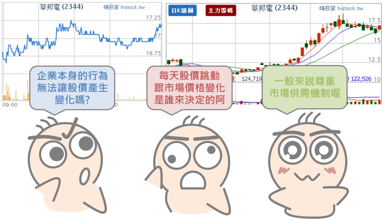 關於股價變動不可不知的三件事