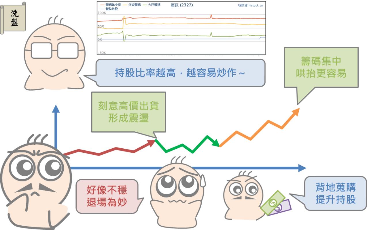 股市專有名詞大彙集_10