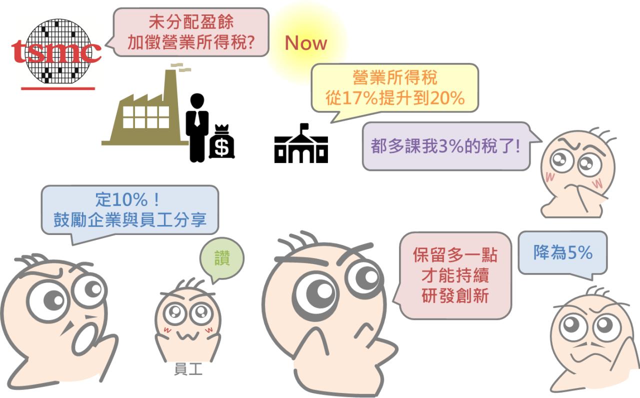 5分鐘搞懂台灣稅改新制重點_10