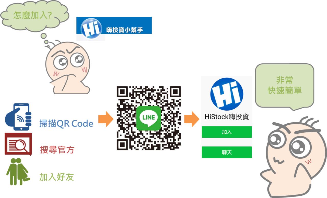 Line理財機器人-嗨投資小幫手功能介紹_02