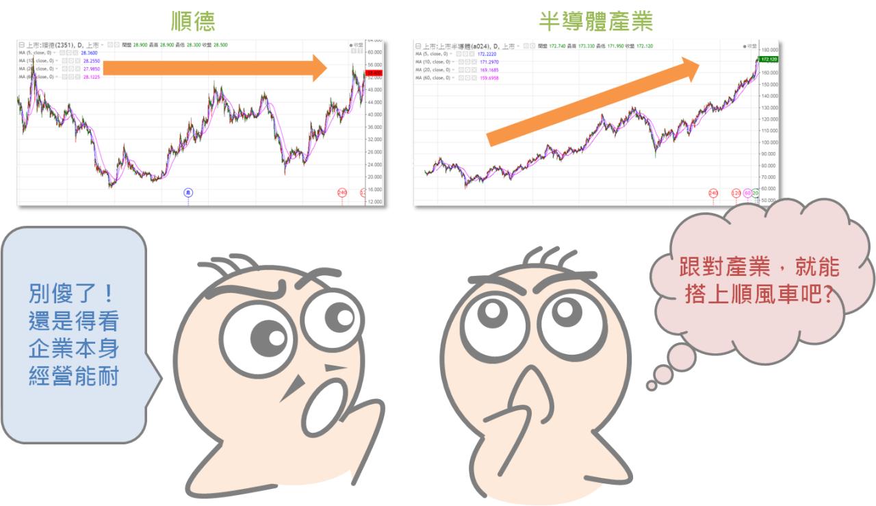 不同類型股票的個性_03