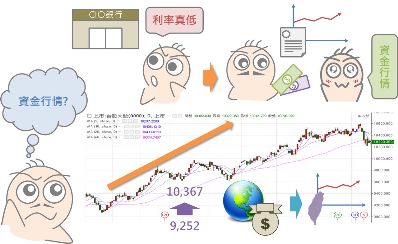 股市專有名詞大彙集_04