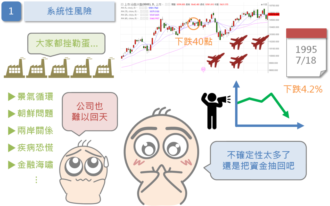 幫你的股票買保險_04
