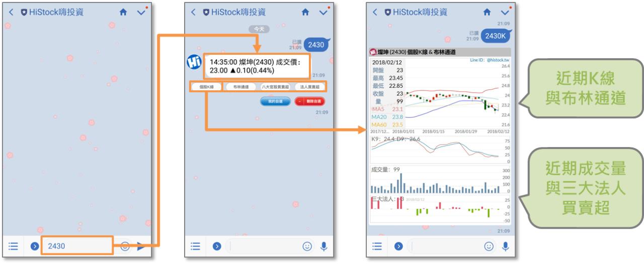 Line理財機器人-嗨投資小幫手功能介紹_04