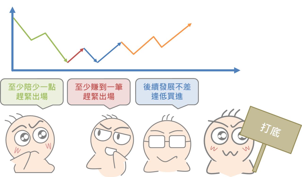 股市專有名詞大彙集_05