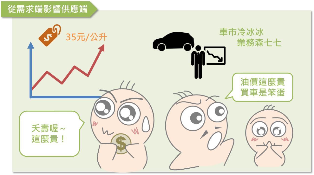 油價與投資人之間的關係_06