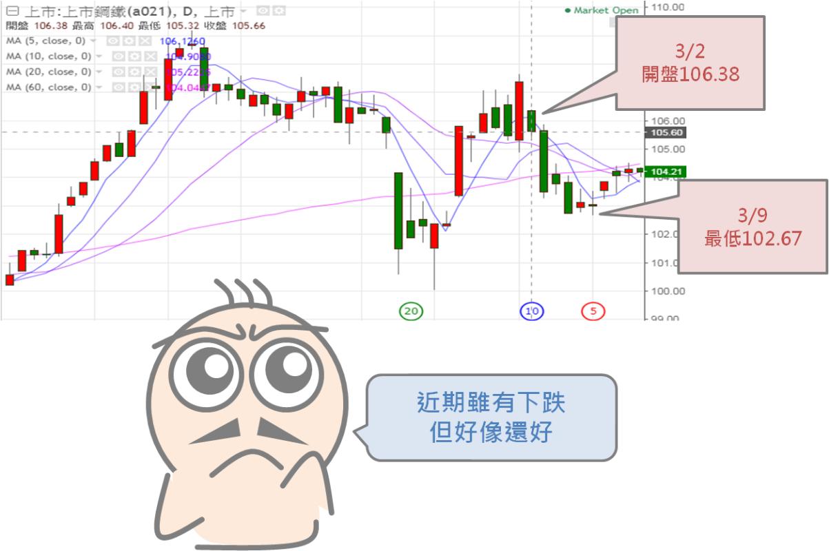 貿易戰對股市的影響_06