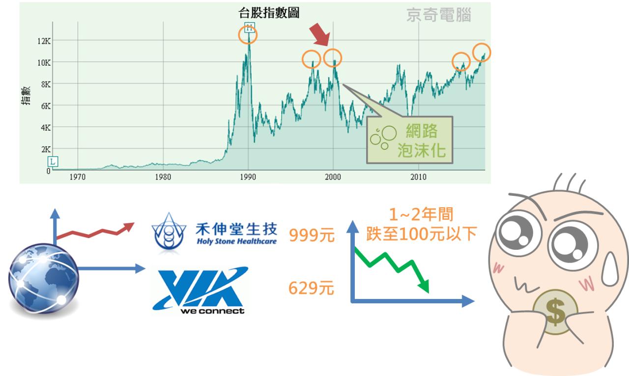 再忙也要知道的大盤加權股價指數_07