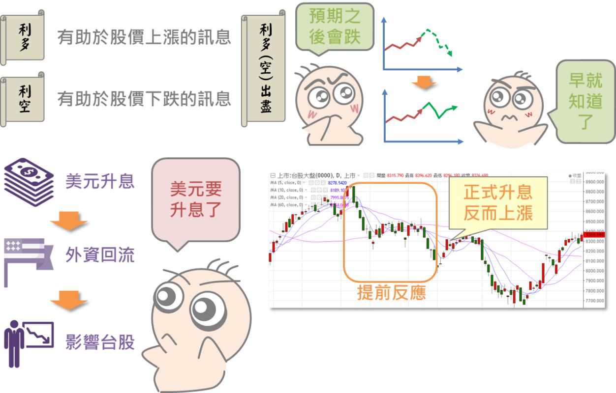 股市專有名詞大彙集_08