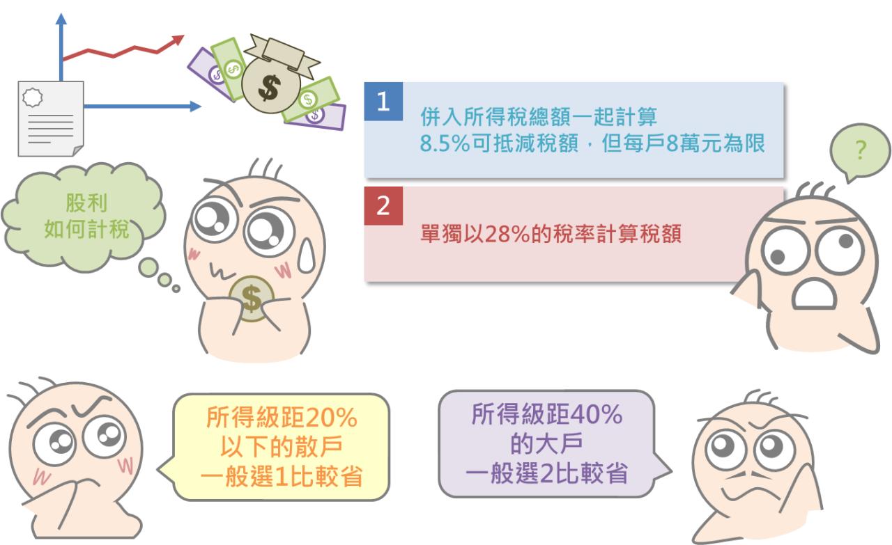5分鐘搞懂台灣稅改新制重點_08