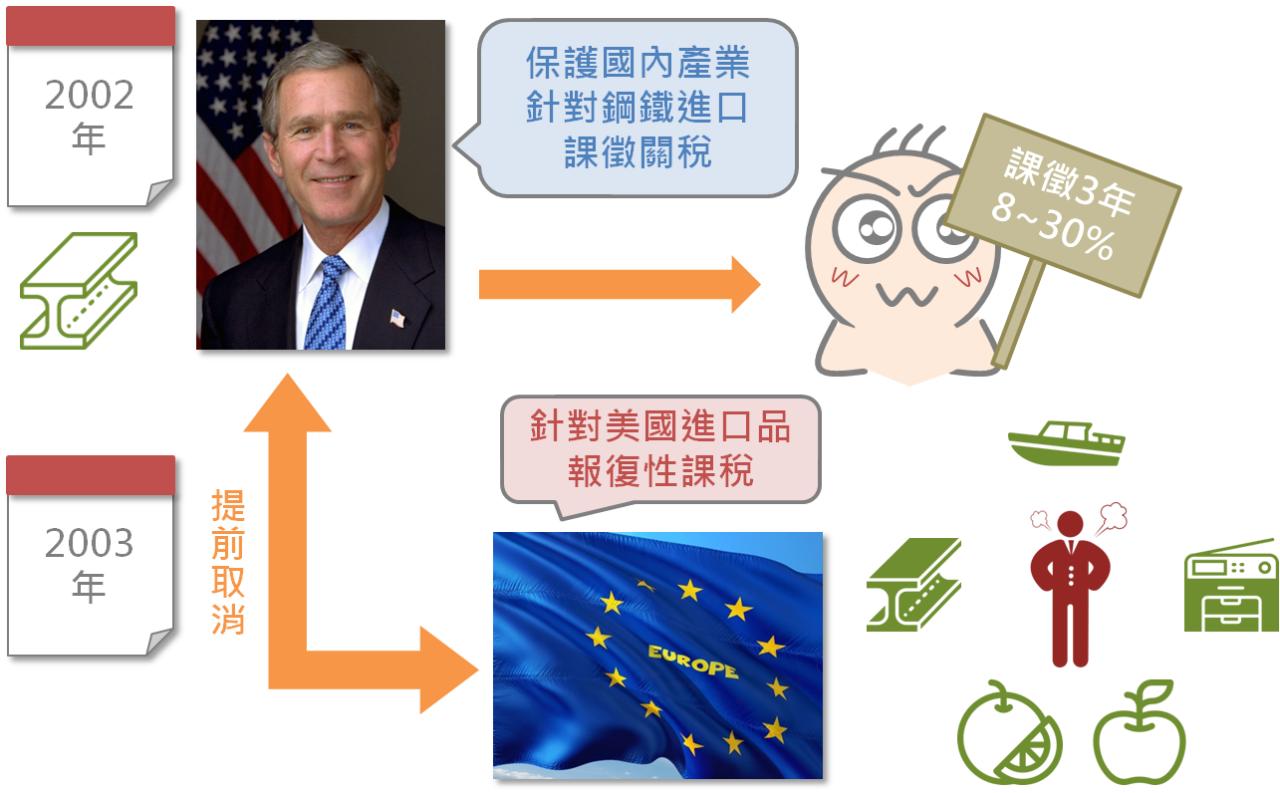 貿易戰對股市的影響_08