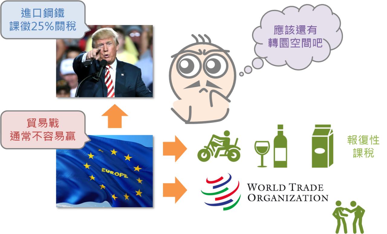 貿易戰對股市的影響_09