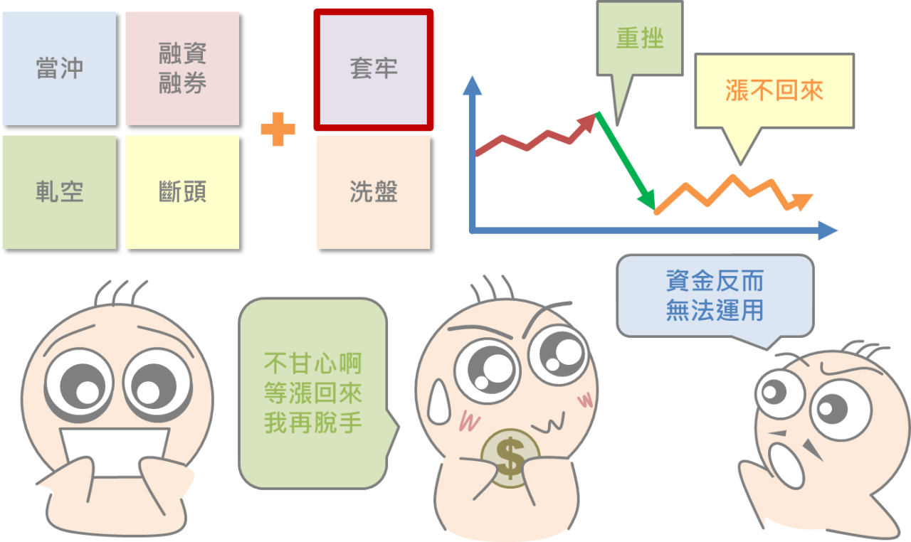 股市專有名詞大彙集_09