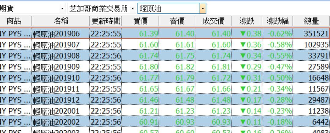 【石油】油價震盪需係好安全帶_02