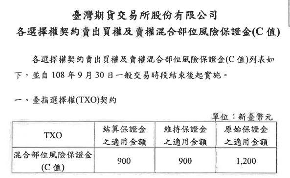 選擇權賣出買權及賣權組合單加收C值1200