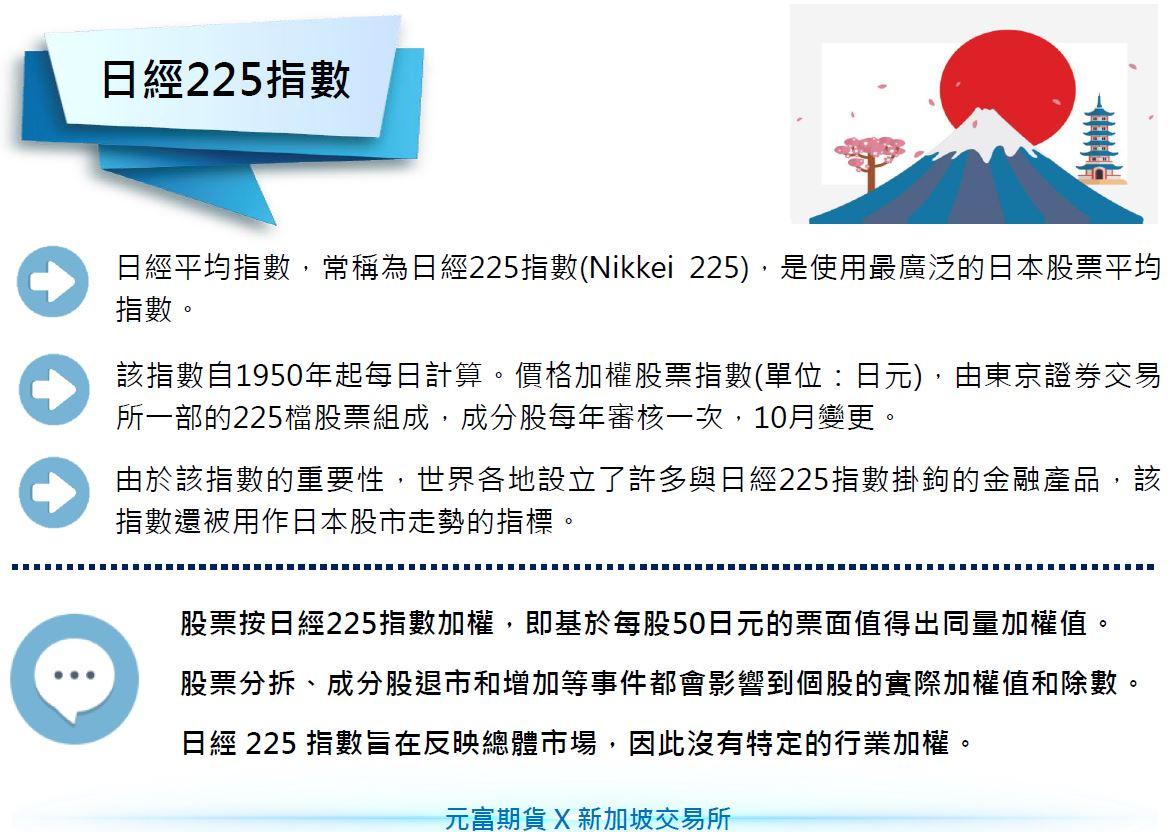 日經指數Nikkei225(SSI)