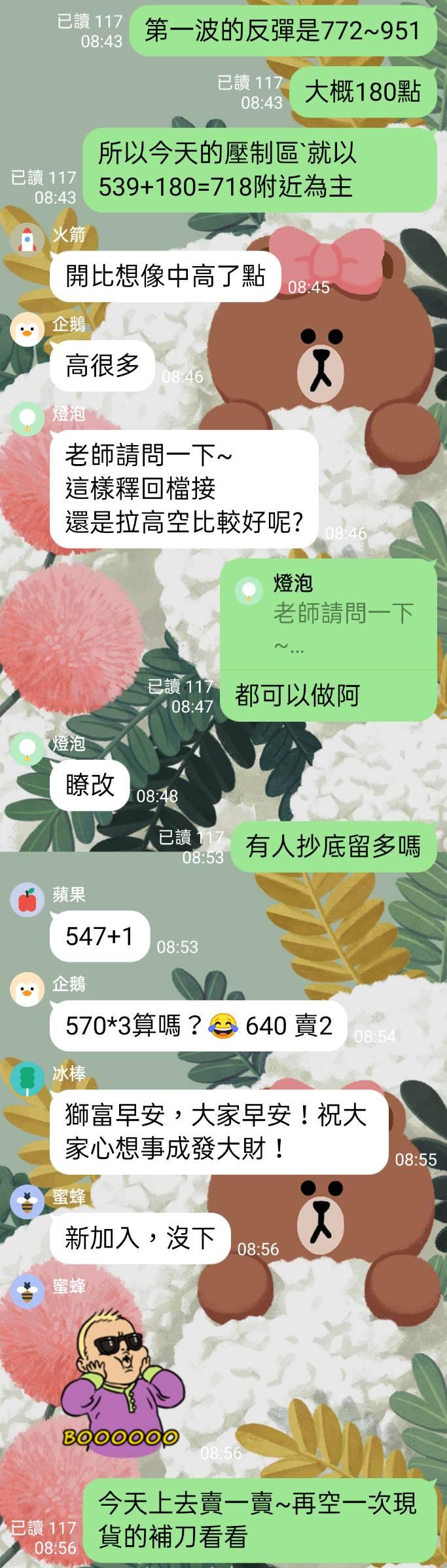 【反市場操作的邏輯~今天空單豐收】_03