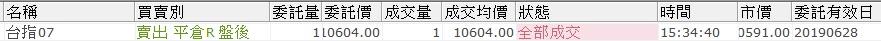 【順風車繼續搭~~~獲利不是偶然】_04