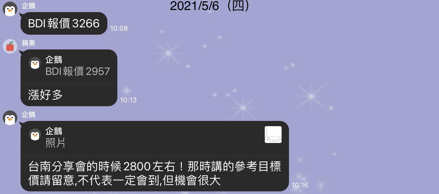 2021/05/10 豪爺週報-台股已到目標價,再來仔細觀察輪動吧_03