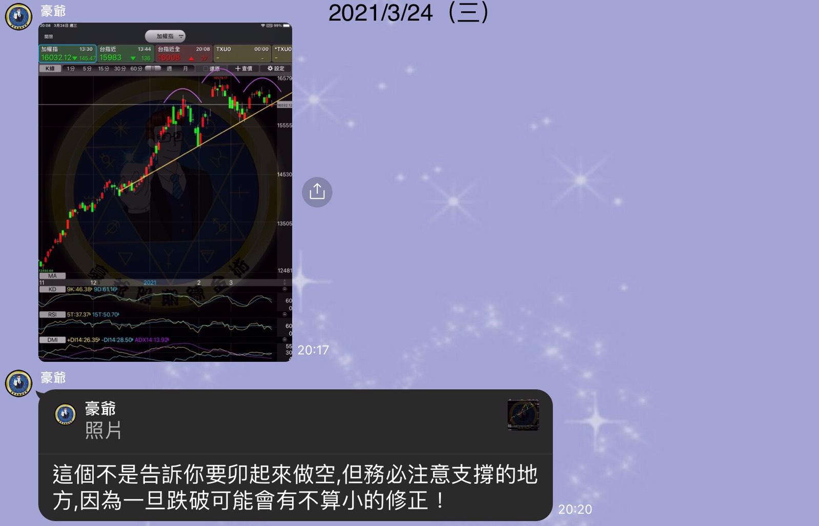 2021/03/29 豪爺週報_04
