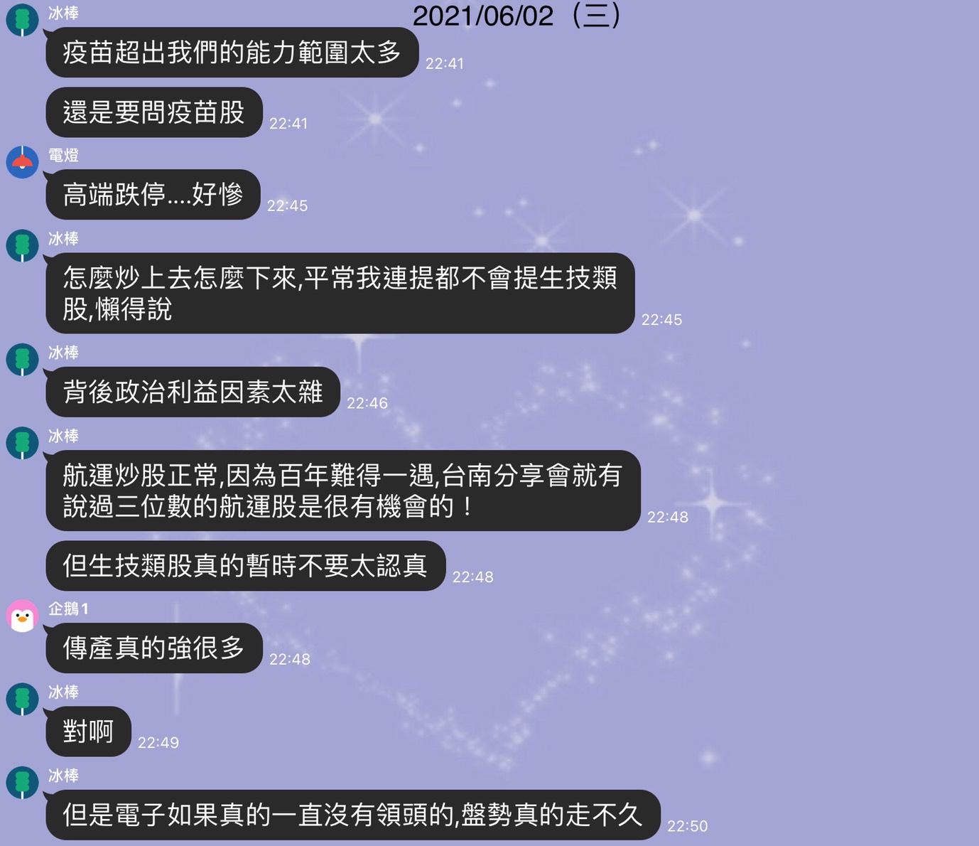 2021/06/07 豪爺週報-台股觀盤重點