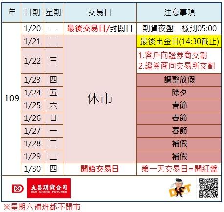 20200120 海期爆報_03