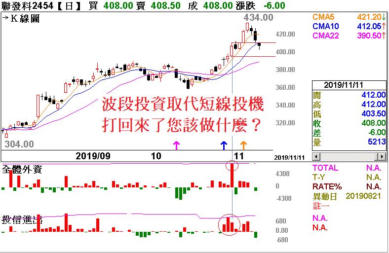 2019/11/11(一)名諭爸:挑戰千元須具備什麼條件?_05