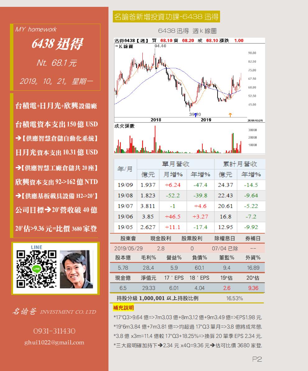 2019/10/31(四)名諭爸投資交易行為教學體驗_02