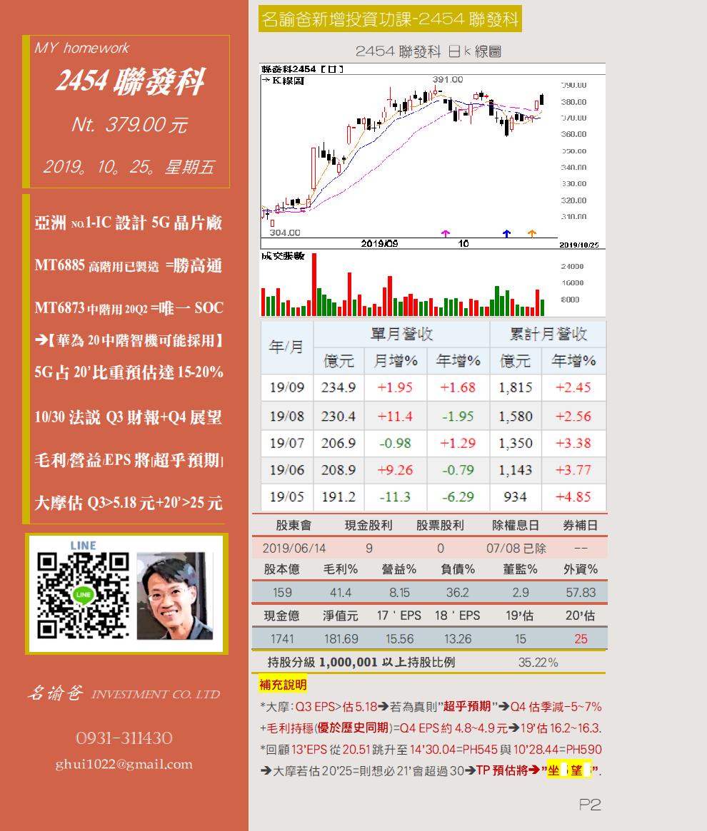 2019/10/30(三)名諭爸投資交易行為教學體驗_02