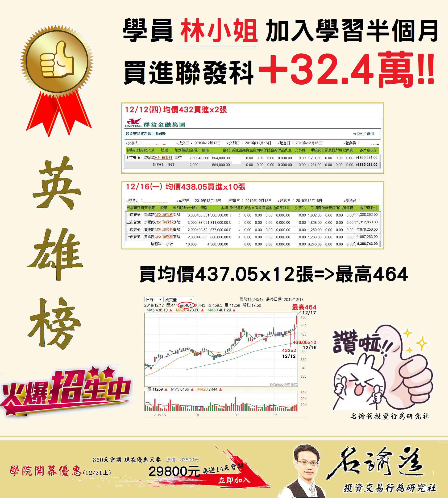 【名諭爸英雄榜】學員學習半個月就賺+32.4萬!
