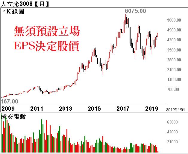 2019/11/08(五)名諭爸投資交易行為教學體驗_08