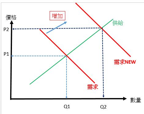 【Rock技術】 量價關係(二) 量大_02