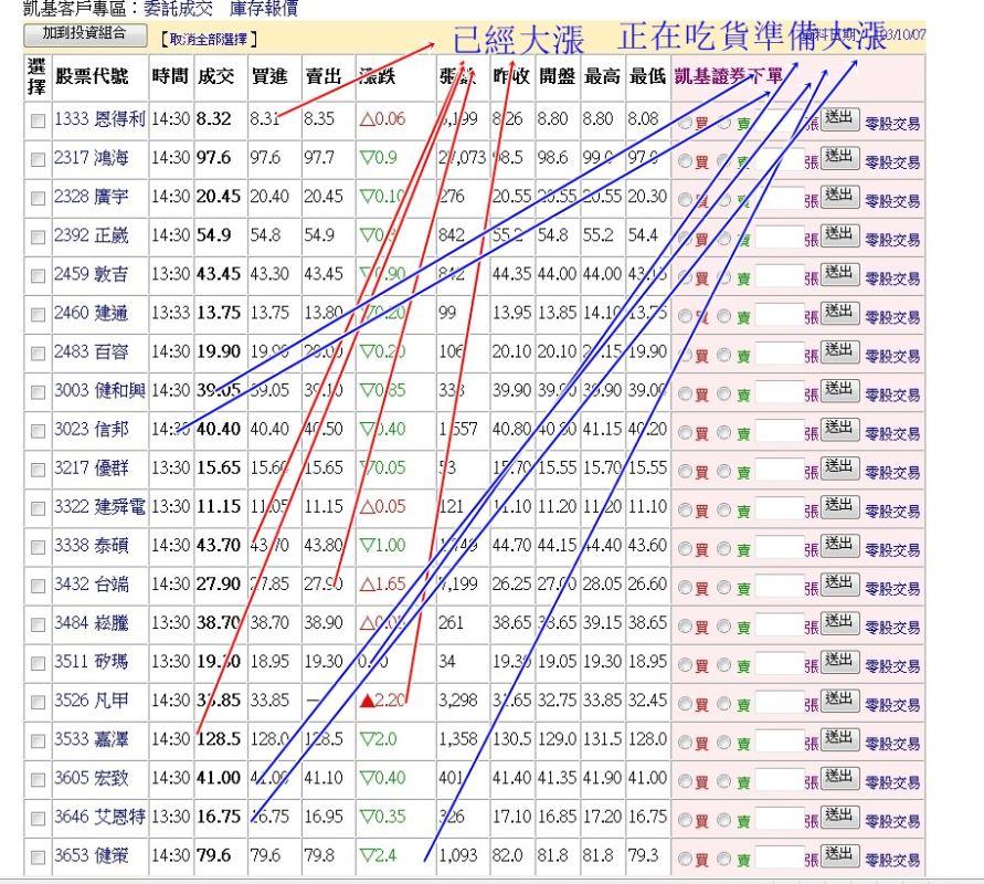 10/07  十月必賺黑馬股_03