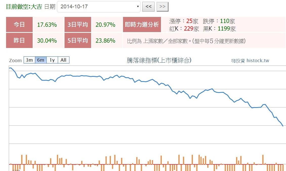 股票要漲主力必有痕跡,大盤要漲必有黑手拉小型股票漲停板_02