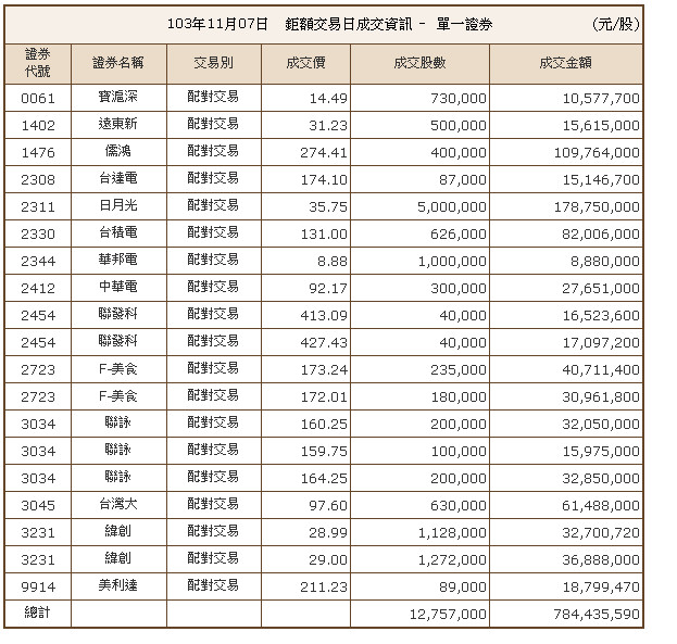 11/24可融資劵股全面噴出,哪三檔可再漲30-50%?_04