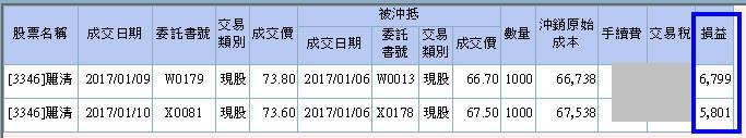 [恭喜] 3346麗清,飛龍戰法獲利27%_03