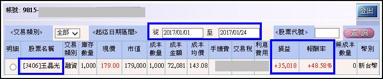 [吞下四根漲停板] 3406玉晶光買進一張獲利53000元_05