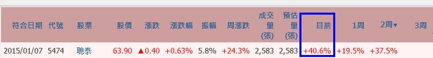 水龍之狂派再起13天襲捲40%_02